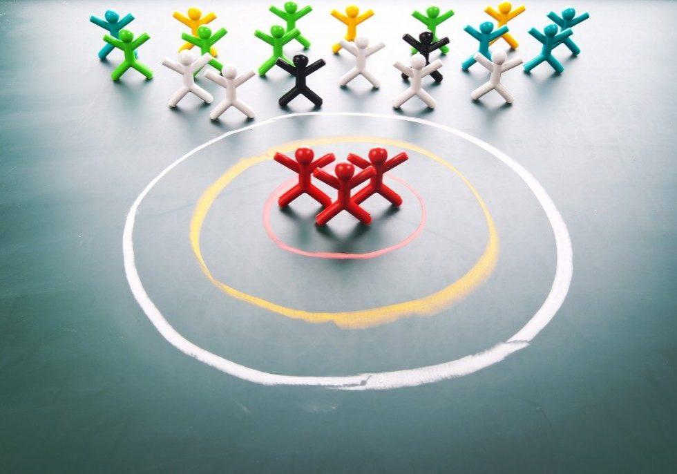 target market customers model